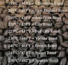 Màu rang cà phê chuẩn