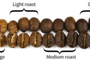 Hướng dẫn cách rang cà phê ngon