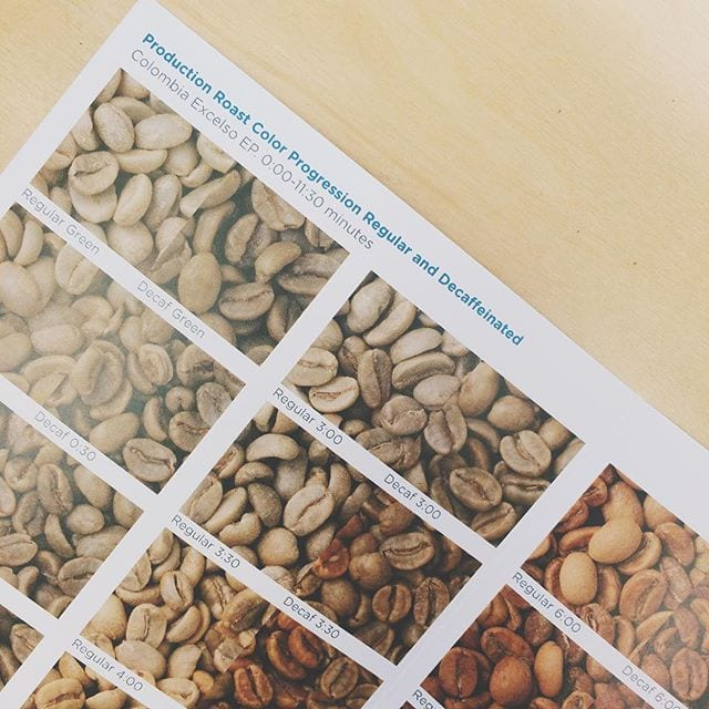 Decaf cà phê process